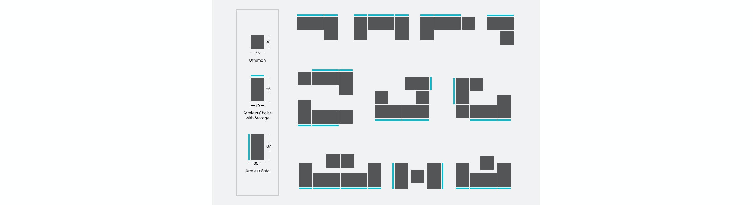 Popular Configurations